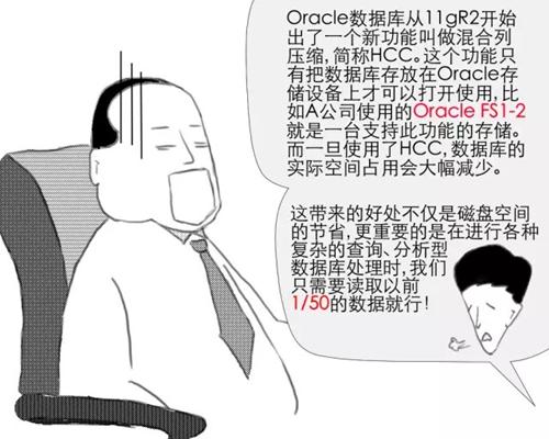 本文来自甲骨文中国市场活动,思诚科技已获授权转载